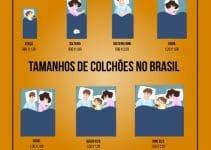 Tamanhos de colchões no Brasil lista com 17 tipos.